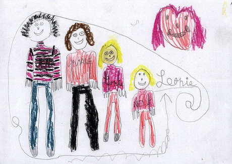 Kinderzeichnung einer Familie.